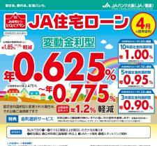 住宅ローン(4月の適用金利)